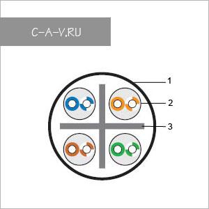 C6-UTP4205-H - кабель витая пара, 6 категория, UTP, 4 пары, 300 Мгц, негорючий