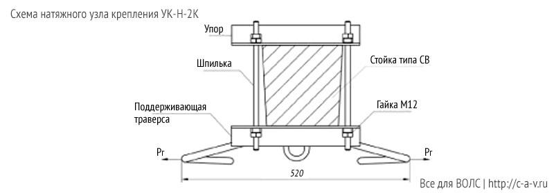 Схема натяжного узла УК-Н-2К