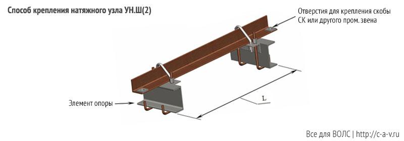 Схема установки, монтажа