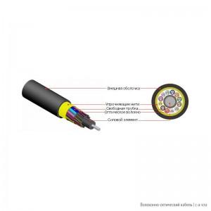 Hyperline FO-MB-IN/OUT-50-24-LSZH-BK Кабель волоконно-оптический 50/125 (OM2) многомодовый, 24 волокна, безгелевые микротрубки 1.06 мм (micro bundle) , внутренний/внешний, LSZH IEC 60332-3, –40°C – +70°C, черный