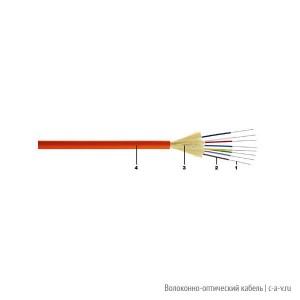 Belden GIMT108.002100 Кабель волоконно-оптический 62.5/125 многомодовый, 8 волокон, плотное буферное покрытие (tight buffer), для внутренней прокладки, FRNC / LSNH IEC 60332-1, -5°C - +55°C, оранжевый, аналог I-V(ZN)H