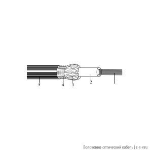 Belden GOCB812.002100 Кабель волоконно-оптический 9/125-OS2 одномодовый, 12 волокон Bend Insensitive, Central tube, бронированный стальной лентой, для внешней прокладки, PE, -30°C - +70°C, чёрный, аналог A/I-DQ(ZN)(SR)2Y