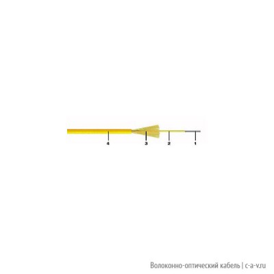 Belden GIPT2C2 Кабель волоконно-оптический многомодовый 50/125 (OM2) для патч-кордов (duplex), 2 волокна, плотный буфер (tight buffer), диаметр 2,0 мм, FRNC/LSNH IEC 60332-1, -5°C - +55°C