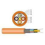 Оптический кабель BREAKOUT (CORNING)