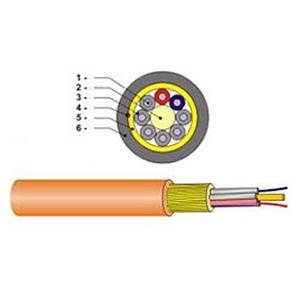 Оптический кабель DISTRIBUTION (CORNING)