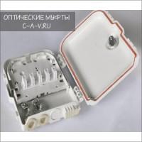 Оптическая муфта FTT-H208