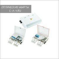 Оптическая муфта FTT-H308