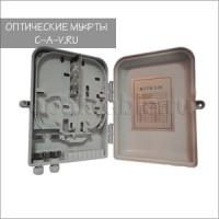 Оптическая кросс-муфта GJS-X20