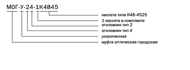 Маркировка муфты МОГ-У-24-1К4845 (расшифровка аббревиатуры)