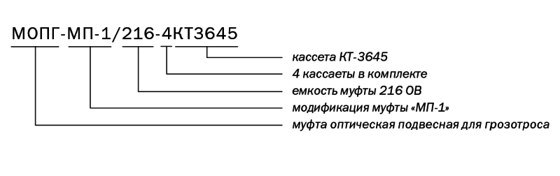 Маркировка муфты МОПГ-МП-1/216-6КТ3645-К (расшифровка аббревиатуры)