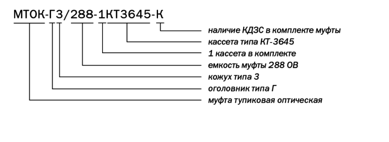 Маркировка муфты МТОК-Г3/288-1КТ3645-К (расшифровка аббревиатуры)