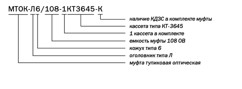 Маркировка муфты МТОК-Л6/108-1КТ3645-К (расшифровка аббревиатуры)