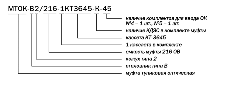 Маркировка муфты МТОК-В2/216-1КТ3645-К-45 (расшифровка аббревиатуры)