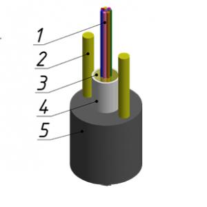 Кабель оптический ОЦПс-1А1(1х1)-1,5