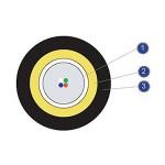 Оптический кабель ОПТ
