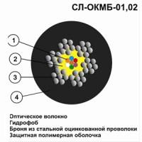 Оптический кабель СЛ-ОКМБ-02НУ-12М6-2,5 «МЯГКИЙ»