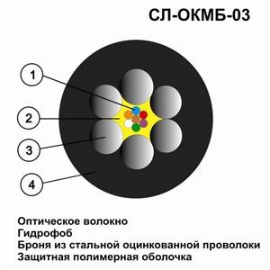 Оптический кабель СЛ-ОКМБ-03НУ-8М5-9,0 «ЖЁСТКИЙ»