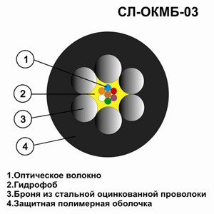 Оптический кабель СЛ-ОКМБ-1,3-03НУ-4Е2-9,0 «ЖЁСТКИЙ»