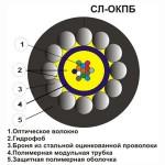 Оптический кабель СЛ-ОКПБ-НУ-2М5-5,0