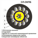 Оптический кабель СЛ-ОКПБ-НУ-2М6-7,0