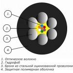 Оптический кабель СЛ-ОКМБ-03НУ-2Е2-4,0